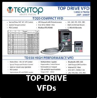 https://www.salespicket.com/webtools/images/Top_Drive_Thumbnail_shadow.png